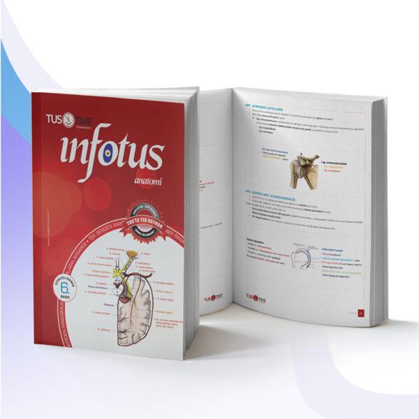infotus-anatomi